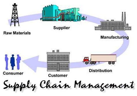 International Business & Management Master - mciedu